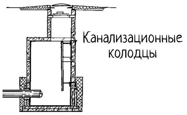 Современный канализационный колодец: варианты устройства и нюансы монтажа