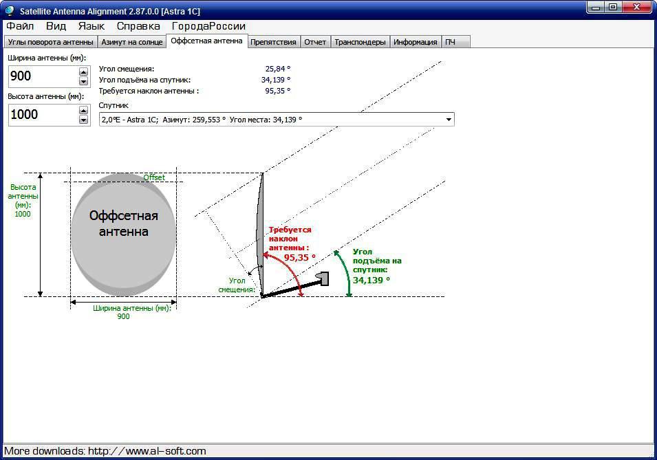 Спутниковая тарелка: установка и настройка антенны своими руками