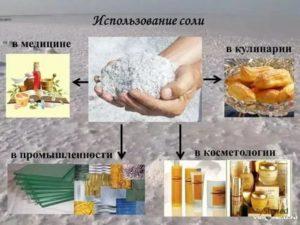 Полезные советы по применению соли в быту и на кухне