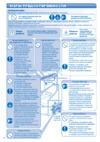 Обслуживание сплит систем — самостоятельная чистка, заправка и ремонт