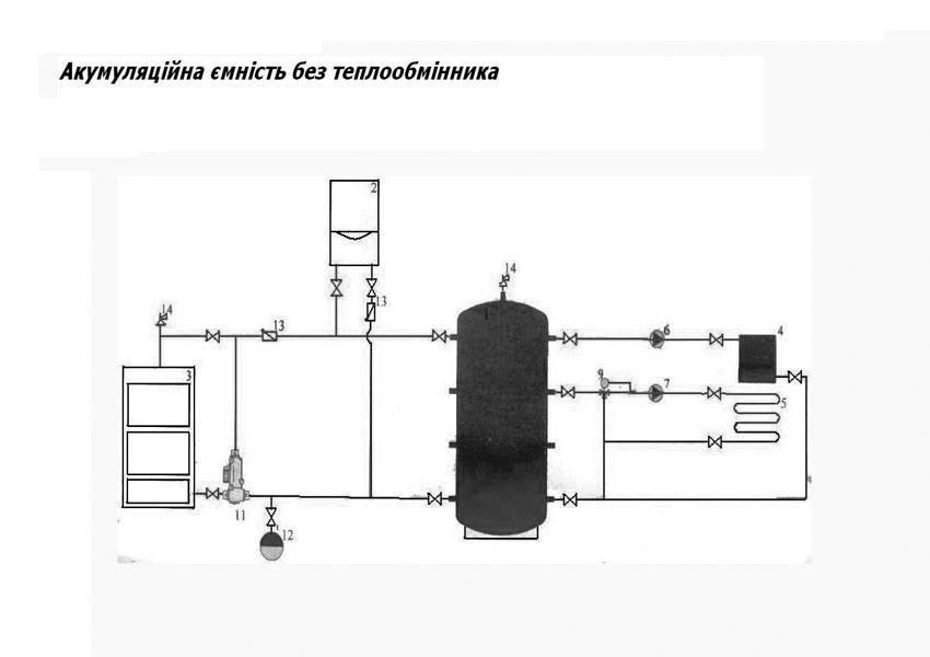 Обвязка твердотопливного котла отопления в частном доме