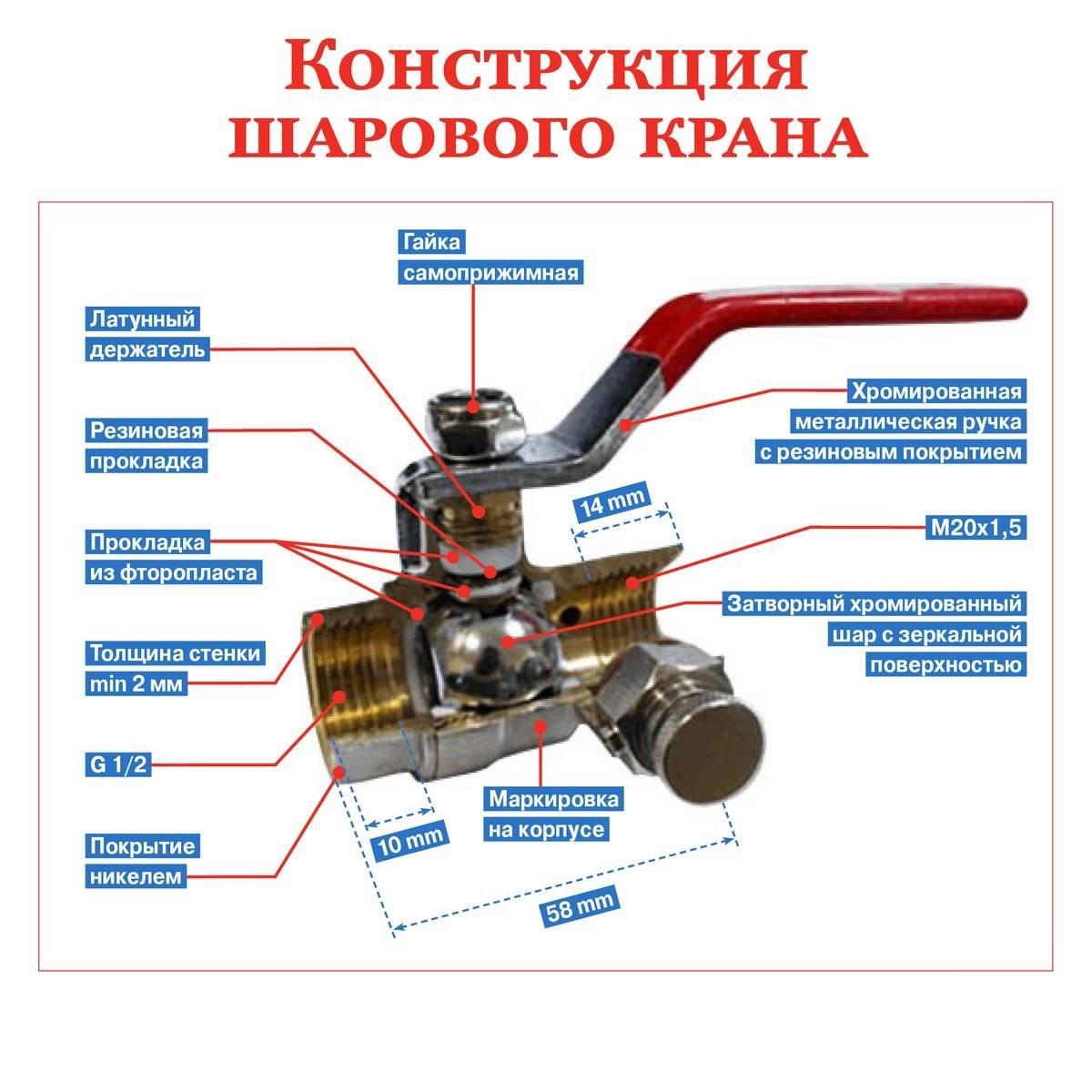 Устройство шарового крана, технические характеристики по гост 21345-2005 и производители