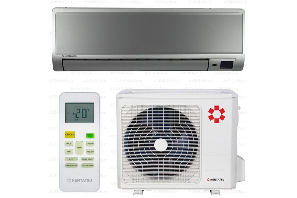 Рейтинг климатических систем для дома
