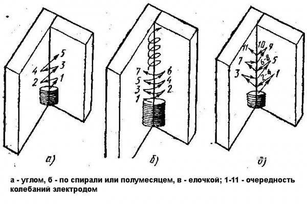 Как правильно варить вертикальный шов электросваркой (потолочный)