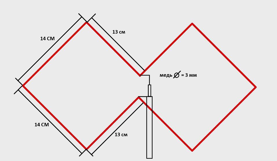 Телеантенна, сделанная своими руками: самые популярные варианты изготовления антенны из подручных средств