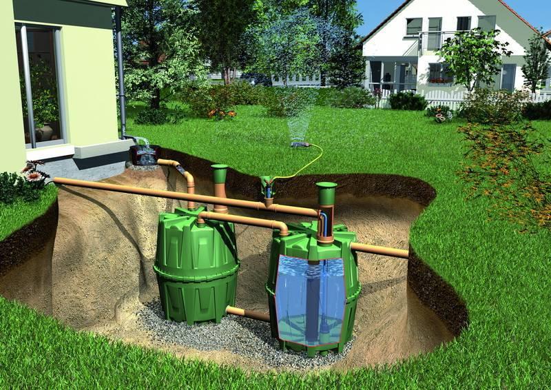 Сбор дождевой воды - способы обустройства и применение