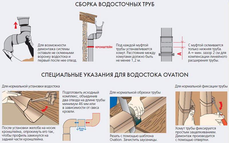 Монтаж металлических водостоков для крыши, своими руками: инструкция, как правильно монтировать водосточную систему, советы эксперта, фото и видео