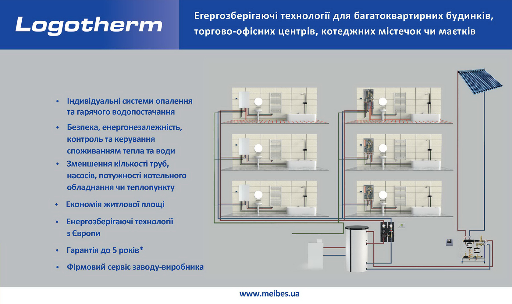 Требования к вентиляции газовой котельной: нормативы и особенности сборки системы