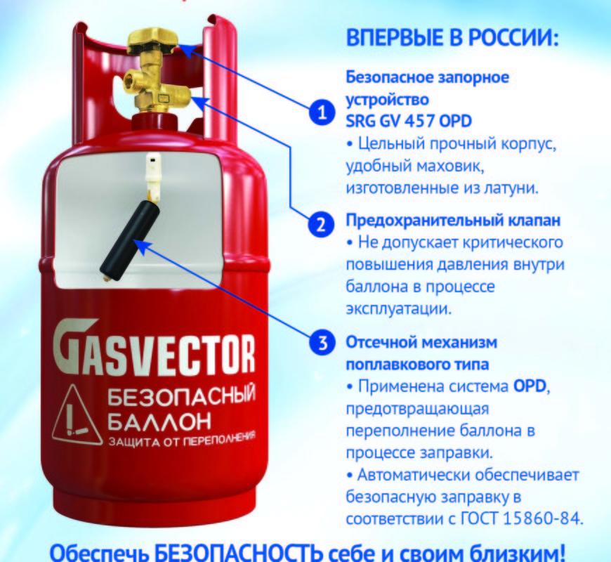 Как подключить газовый баллон к газовой плите: требования и порядок подключения