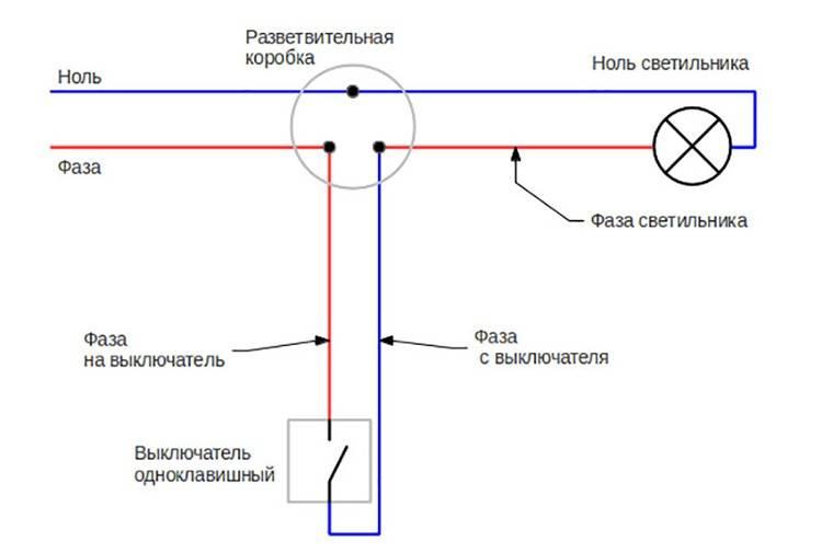 Подключить выключатель: пошаговая инструкция + фото