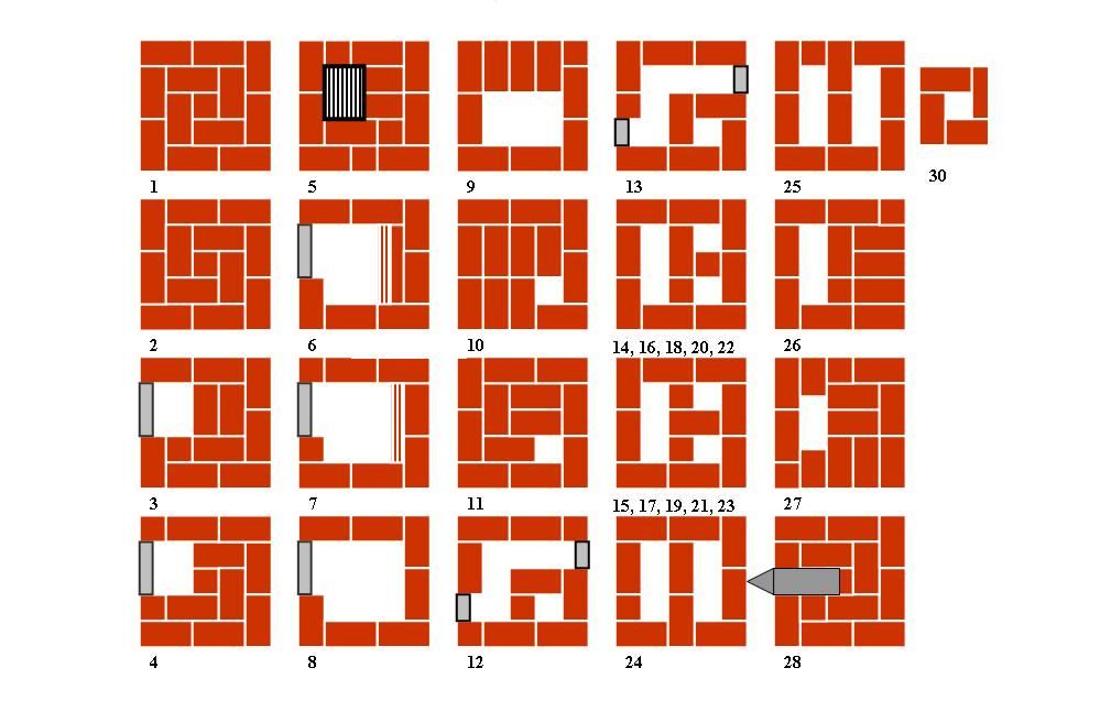 Печь голландка: порядовки отопительной, отопительно-варочной (с плитой), круглой, пояснения для изготовления своими руками