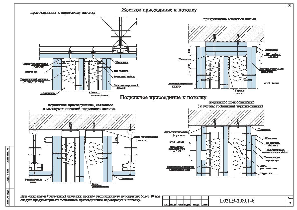 Монтаж каркаса перегородок из гипсокартонного профиля (фото)