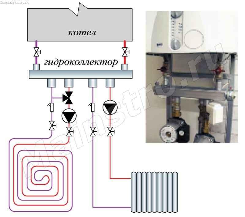 Установка напольного газового котла — монтаж своими руками