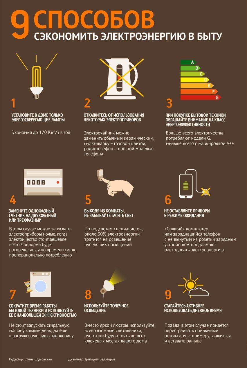Энергосбережение в быту: 38 способов