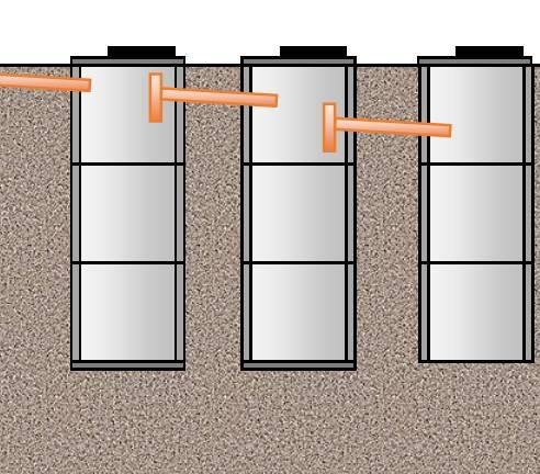 Строим септик из жб колец: схема устройства и особенности выполнения работ