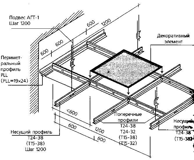 Натяжные потолки: установка по инструкции своими руками - vodatyt.ru