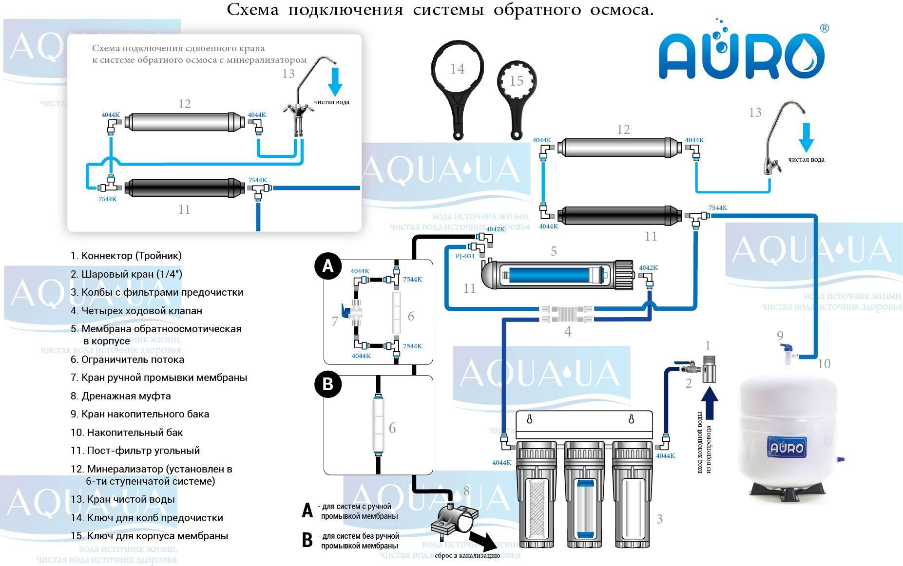 Схема подключения обратного осмоса: сборка и установка