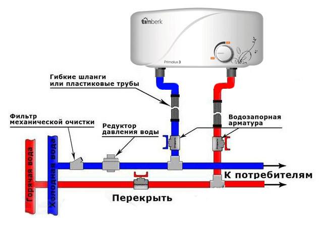 Подключение бойлера к водопроводу частного дома и квартиры: схема, установка, обвязка с котлом