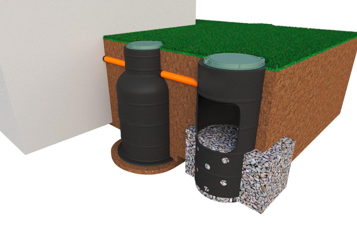 Колодец для дренажа: виды (приёмный, смотровой, накопительный, ревизионный и другие) из различных материалов, устройство