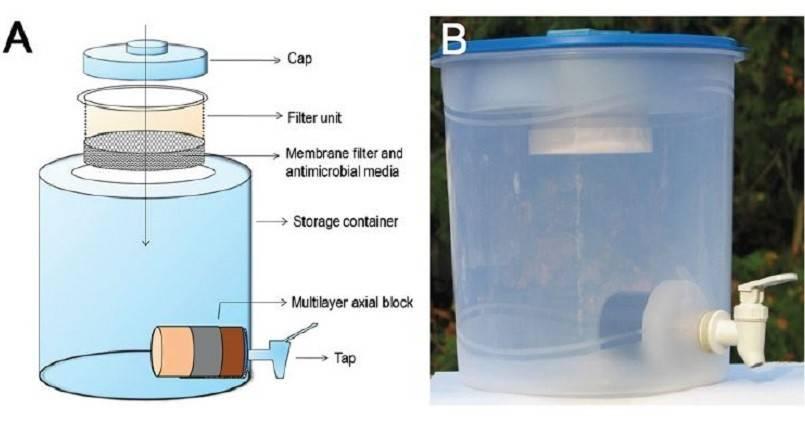 Внешний фильтр для аквариума (самодельный)