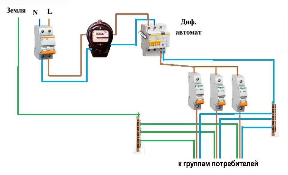 Как правильно подключить автоматы в электрическом щите – пошаговая инструкция