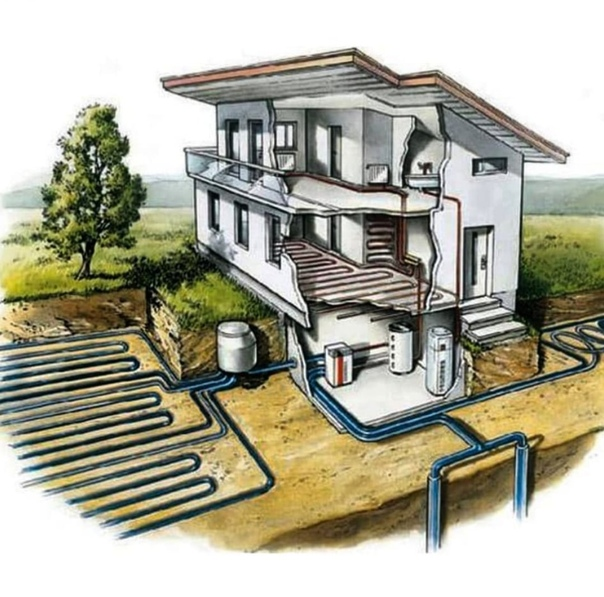 Геотермальное отопление: для дома своими руками, насос и тепло земли, принцип работы термального обогрева