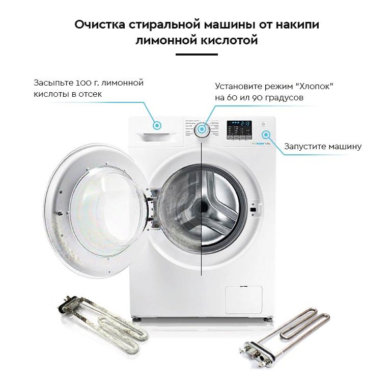 Как почистить лоток стиральной машины? / vantazer.ru – информационный портал о ремонте, отделке и обустройстве ванных комнат
