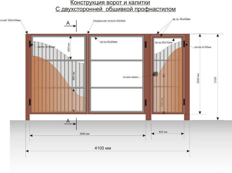 Особенности установки ворот для частного дома