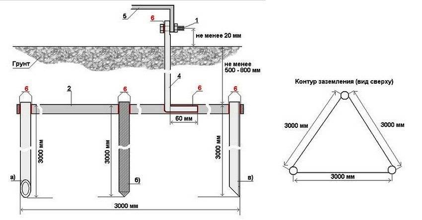 Заземление газового котла в частном доме: проверка своими руками, как сделать контур самому, комплект для работ