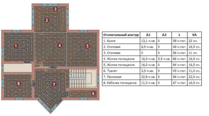 Калькулятор для расчета водяного теплого пола