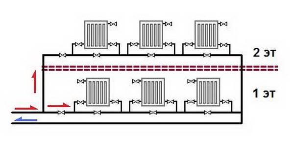Система отопления ленинградка: ее особенности и монтаж своими руками