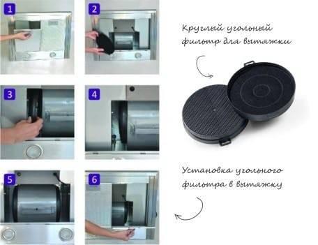 Фильтры: какие лучше использовать для кухонной вытяжки