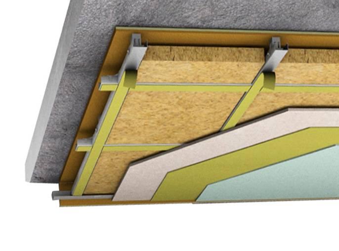 Шумоизоляция потолка в квартире под натяжной потолок: как сделать звукоизоляцию, шумоизоляционные натяжные потолки, монтаж