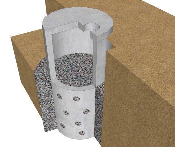 Колодец из бетонных колец на даче своими руками: выбор места, варианты изготовления и монтаж