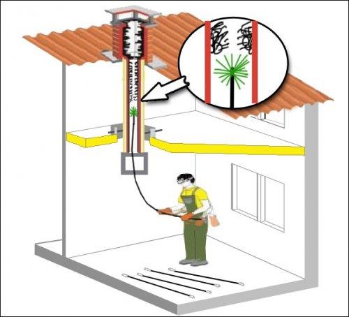 Нормализация воздушных параметров в помещении при чистке вентиляции