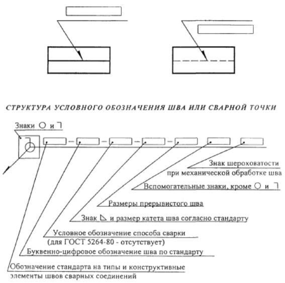 Гост 2.312-72 единая система конструкторской документации. условные изображения и обозначения швов сварных соединений