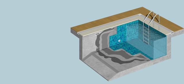 Гидроизоляция бассейна своими руками: материалы, советы