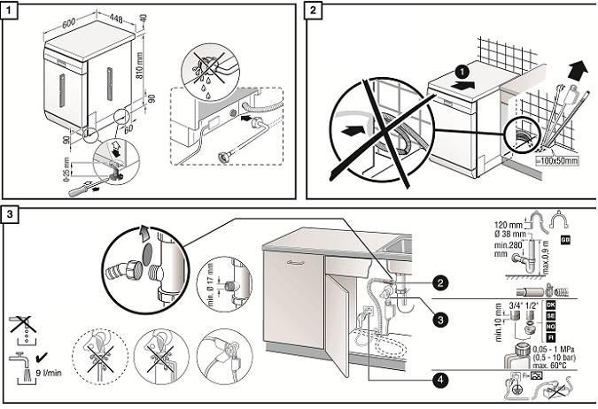Подключение посудомоечной машины к водопроводу и канализации: схема, фото, видео