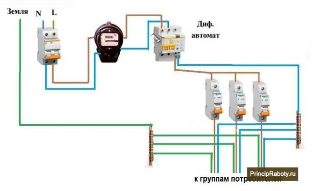 Использование дифференциальных автоматических выключателей