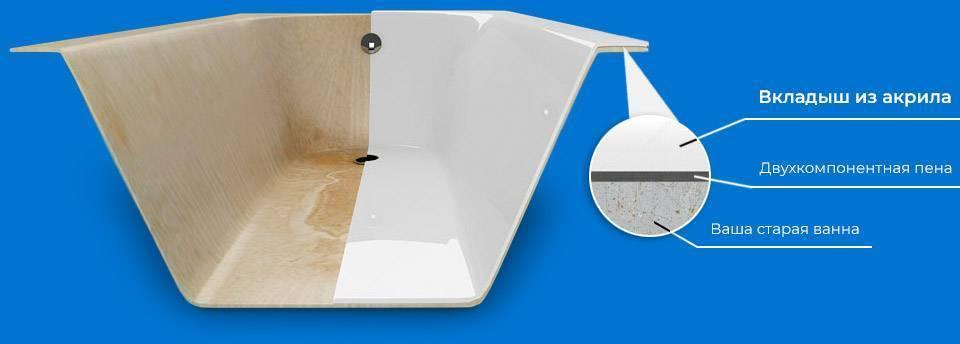 Акриловый вкладыш в ванну - как установить правильно
