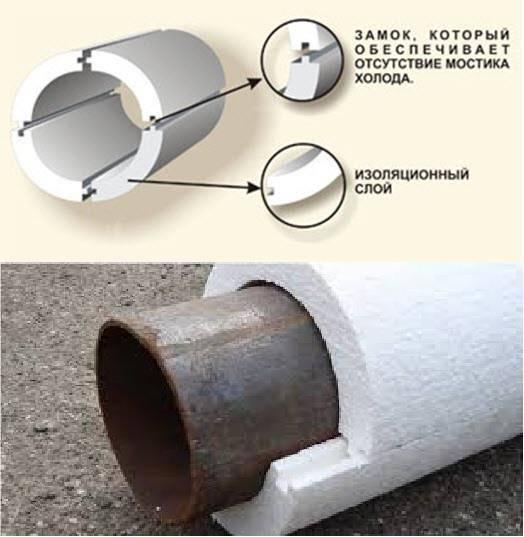 Утеплитель для канализационных труб: виды, скорлупа для утепления труб канализации в частном доме и на улице, как утеплить
