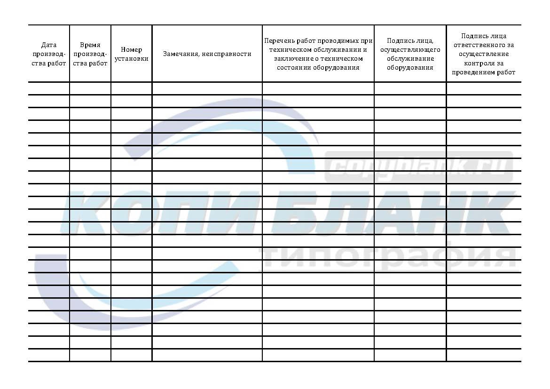 Прочистка вентиляционных каналов: порядок действий, переодичность