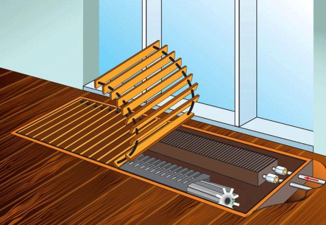 Установка конвекторов отопления, подключение и схема монтажа, устройство и принцип работы