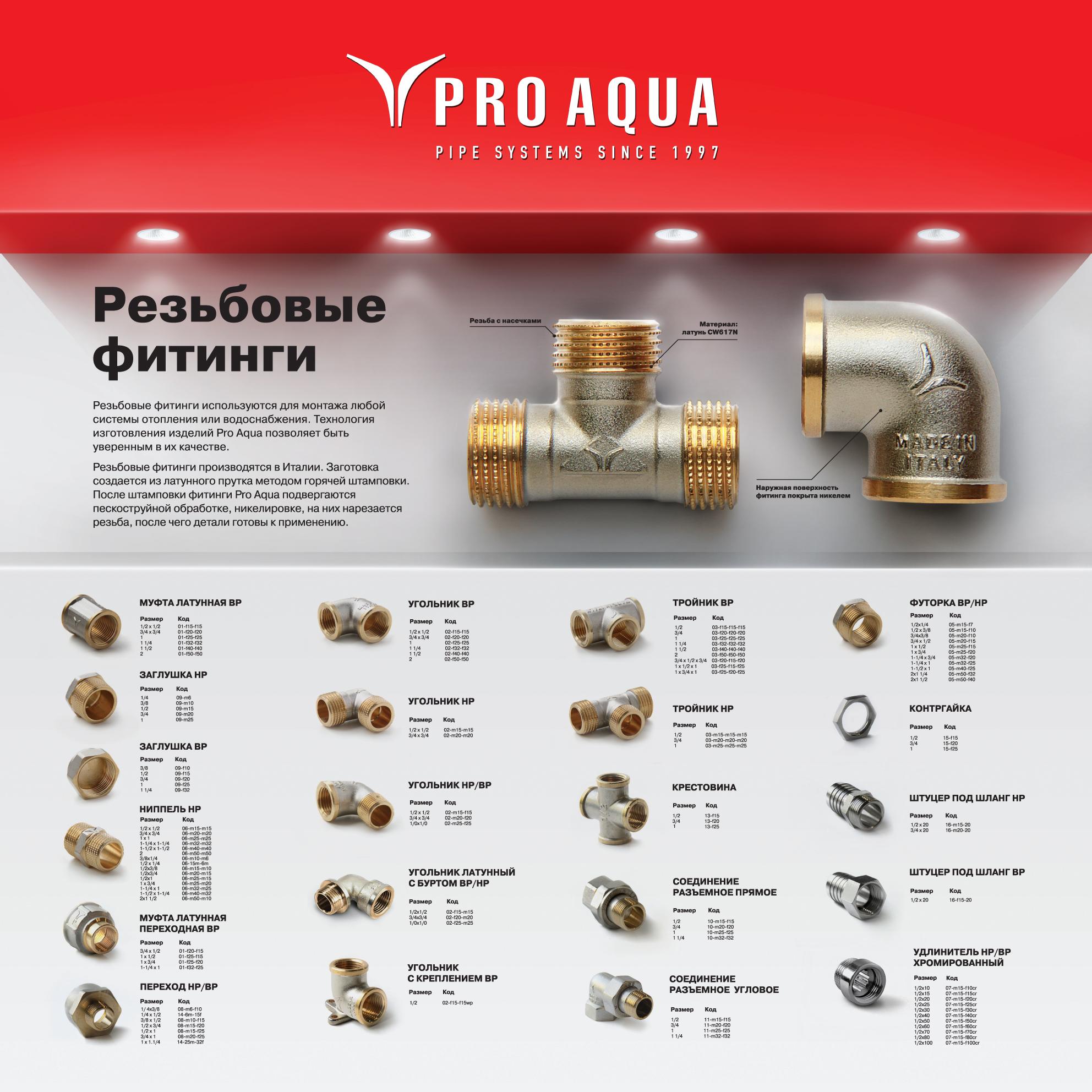 Использование медных труб в системах отопления