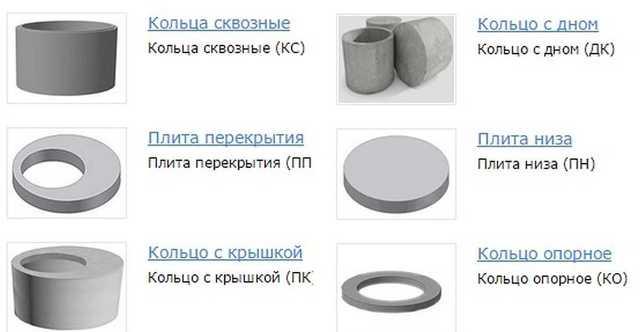 Бетонные кольца: сфера применения, характеристики, обустройство канализационных систем, монтаж и эксплуатация
