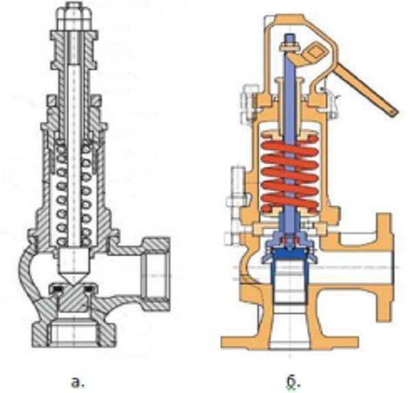 Ремонт газовых котлов и их обслуживание своими руками, что делать, когда не работает агрегат