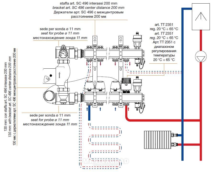 Коллектор для теплого водяного пола: устройство, схемы и монтаж своими руками