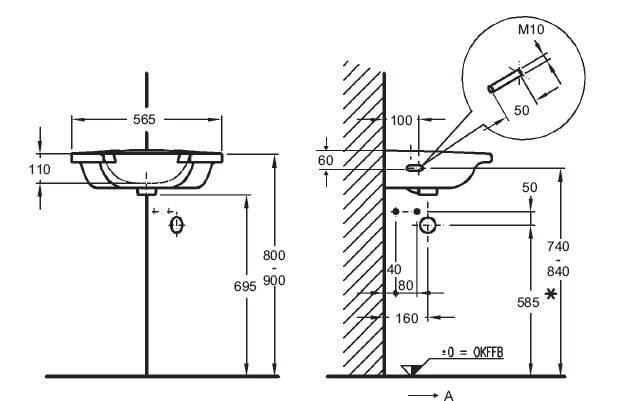 Размеры раковины для ванной: виды, как определить параметры