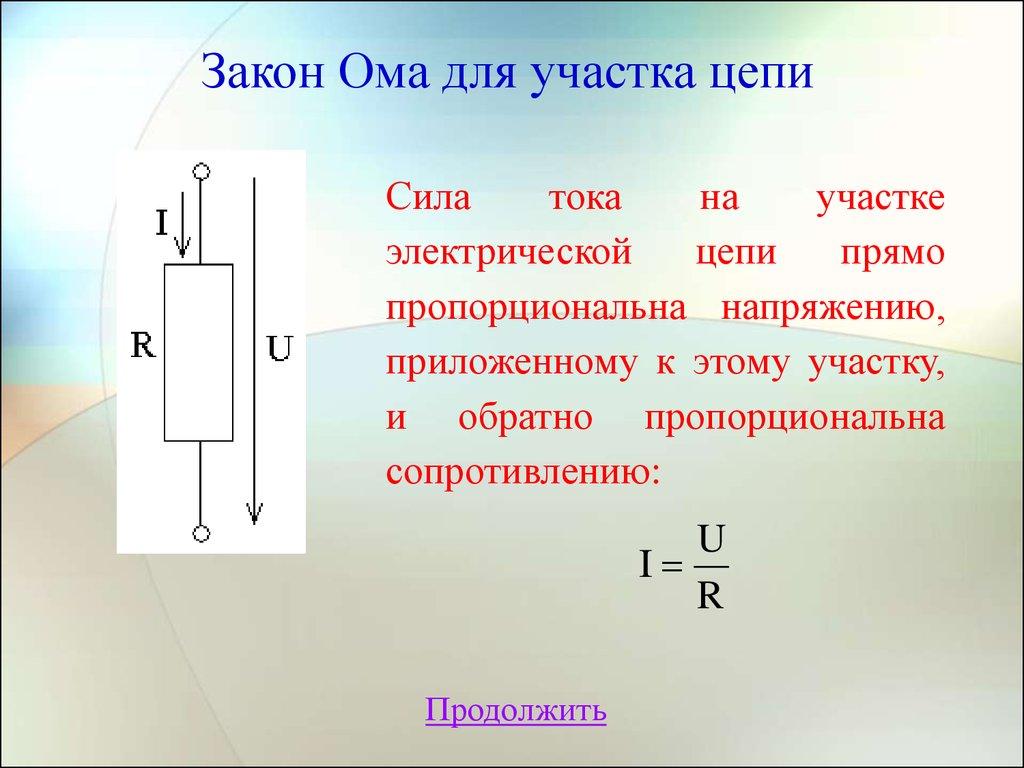 Своими руками: закон ома для участка цепи и полной цепи: формулы и объяснение, как сделать самому, ремонт и строительство