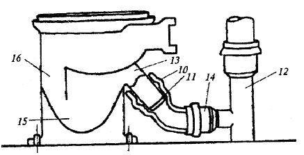 Сантехника под контролем или установка унитаза своими руками
